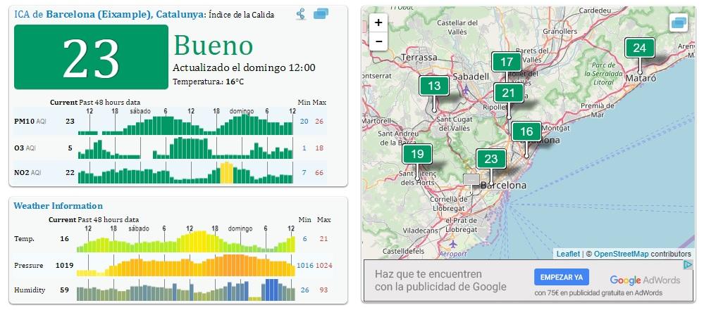 Índex de la Qualitat de l'Aire Barcelona