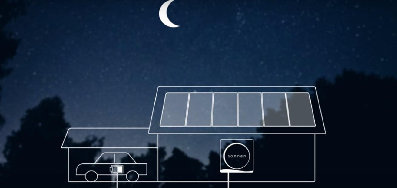 Funcionen els panells solars en dies ennuvolats o de nit